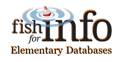Elementary Library Databases (Fish for Info)